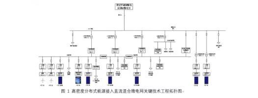 交直流混合微电网中的安全性分析